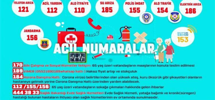 Kapsam dışı çağrılar Büyükşehir 153'ü meşgul ediyor