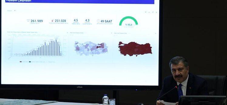 Sağlık Bakanı Koca'dan çarpıcı kısıtlama açıklaması